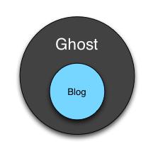 650_1000_blog