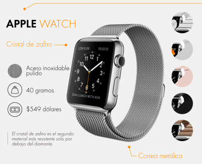 Apple-Watch-Alta_03