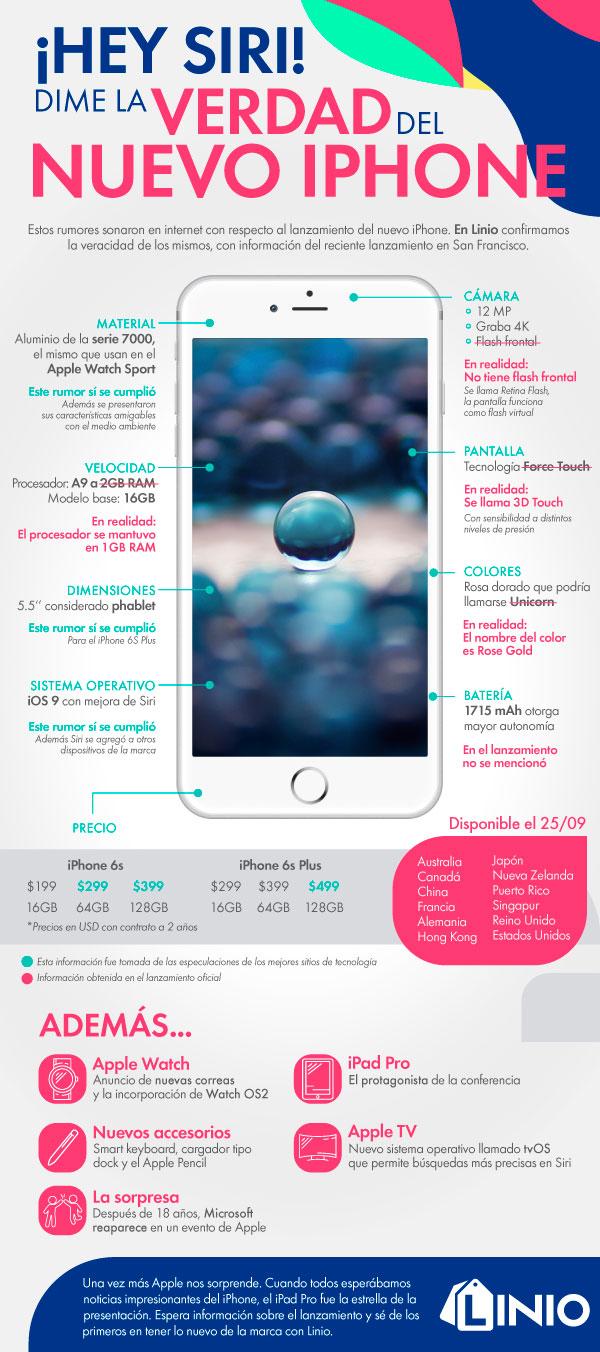 IPHONE-6S_Baja
