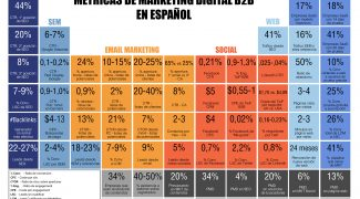 TABLA-PERIODICA-MARKETING_FINAL-01